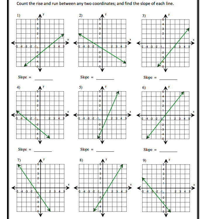 Collection Of Math Practice Worksheets Slope