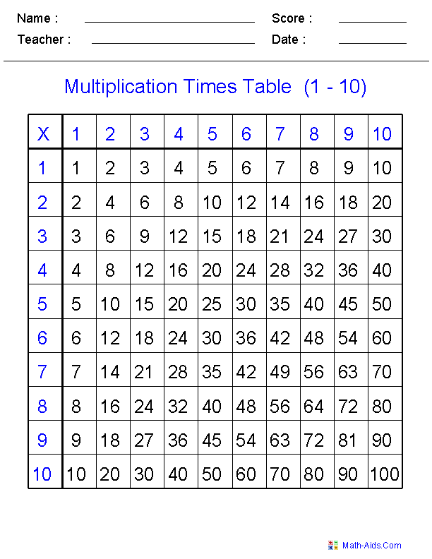 Collection Of Multiplication Table Worksheets Printable Free