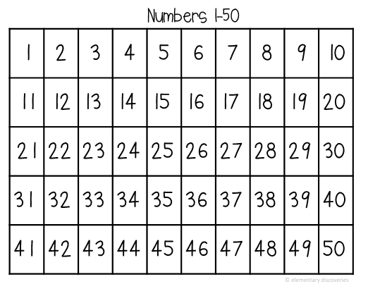 Collection Of Numbers 1 50 Worksheets For Kindergarten