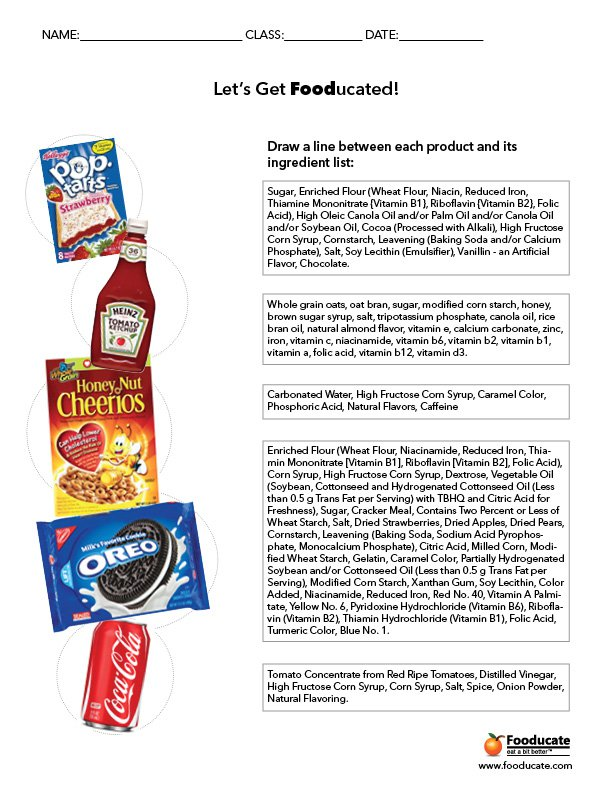 Nutrition Worksheets For High School