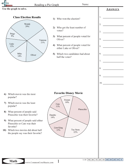 Collection Of Pie Graphs Worksheets