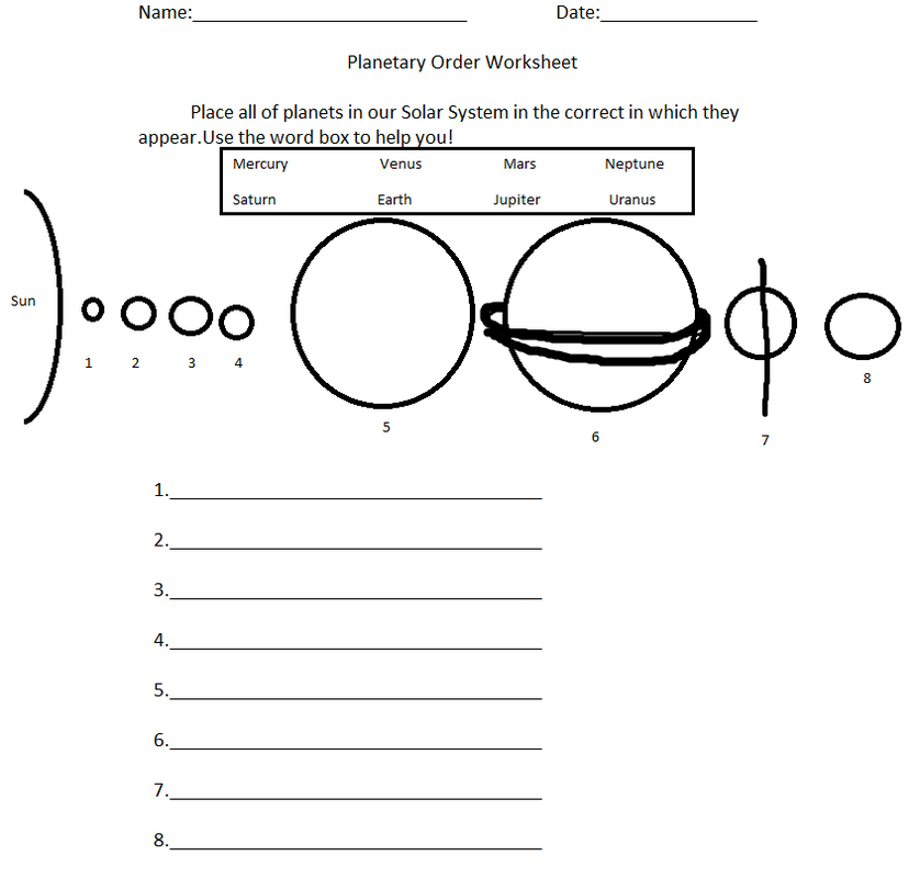 Collection Of Planets Worksheet