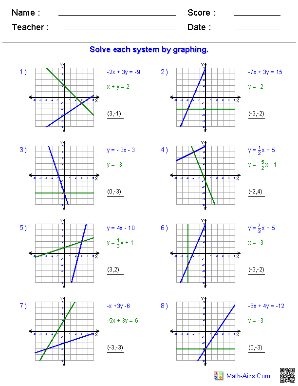 Collection Of Solving Systems Of Equations By Graphing And