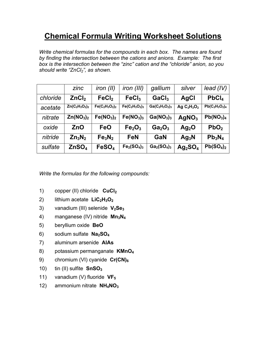 Collection Of Writing Chemical Formulas For Compounds Worksheet