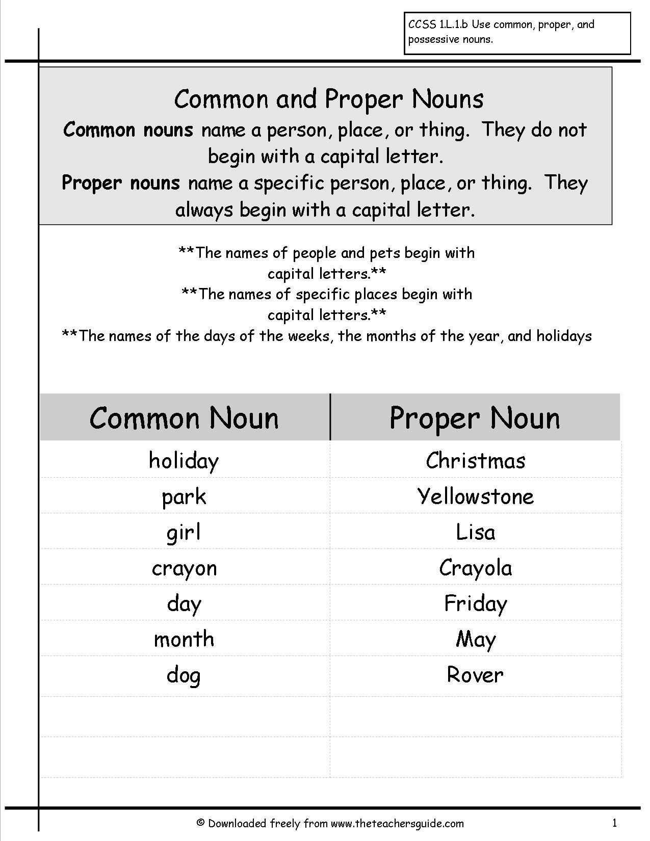 Common And Proper Nouns Sheet The Best Worksheets Image Collection