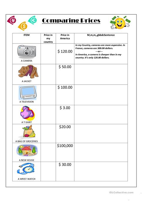 Comparing Prices Worksheet