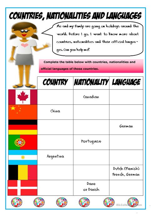 Countries, Nationalities And Languages Worksheet