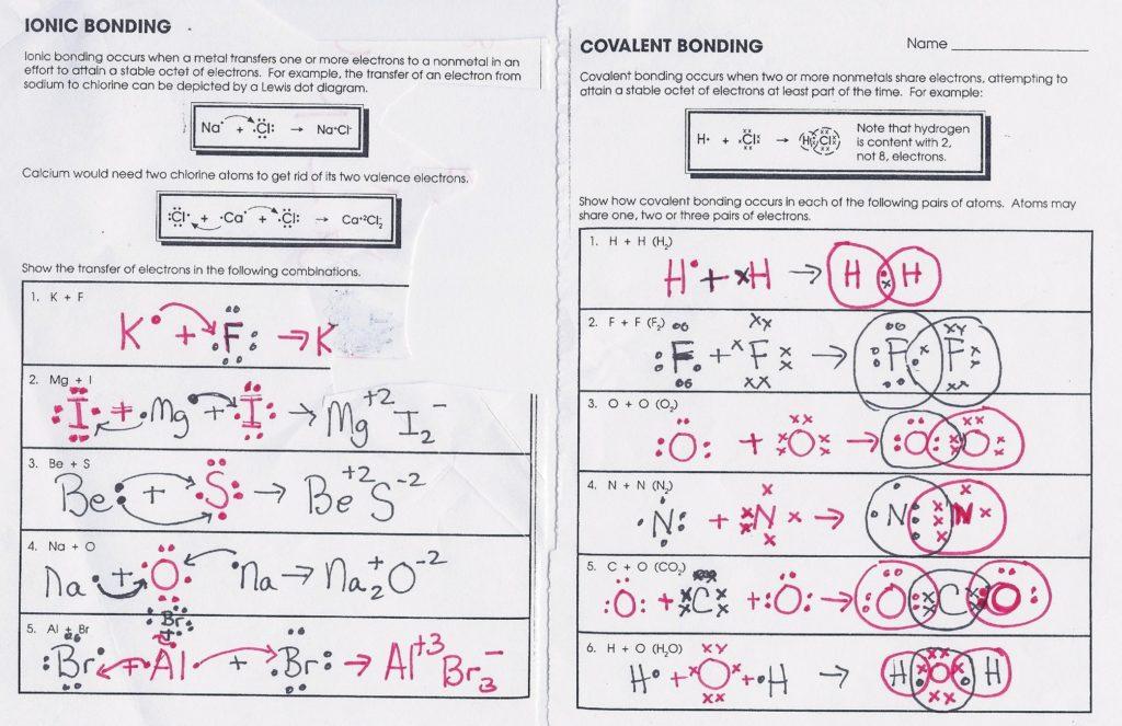 Covalent Bonding Worksheet Covalent Bonding Worksheets Worksheets