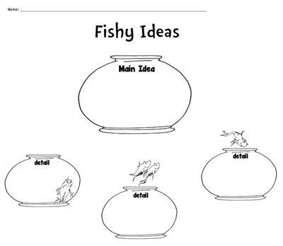 Dr  Seuss Main Idea Detail Graphic Organizer