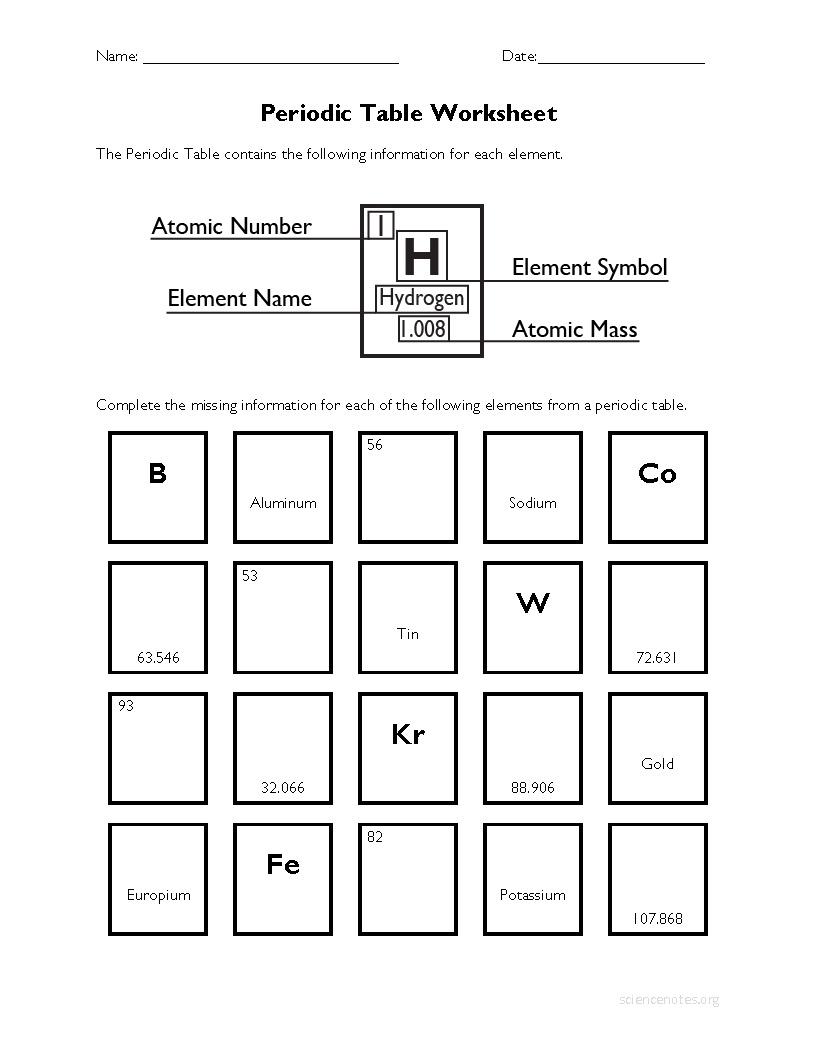 Element Symbols Worksheet 1305549