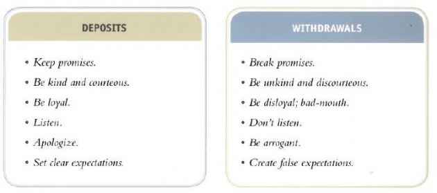 Emotional Bank Account Worksheet The Best Worksheets Image