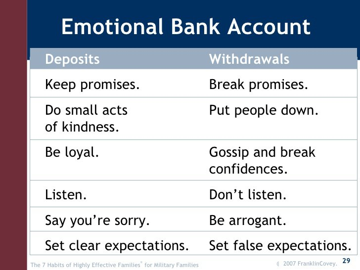 Emotional Bank Account Worksheet Worksheets For School Leafsea