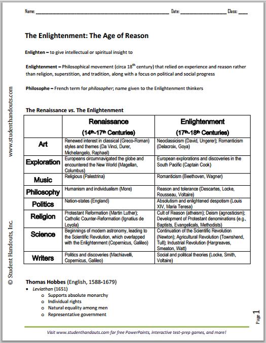 European Enlightenment Printable Outline