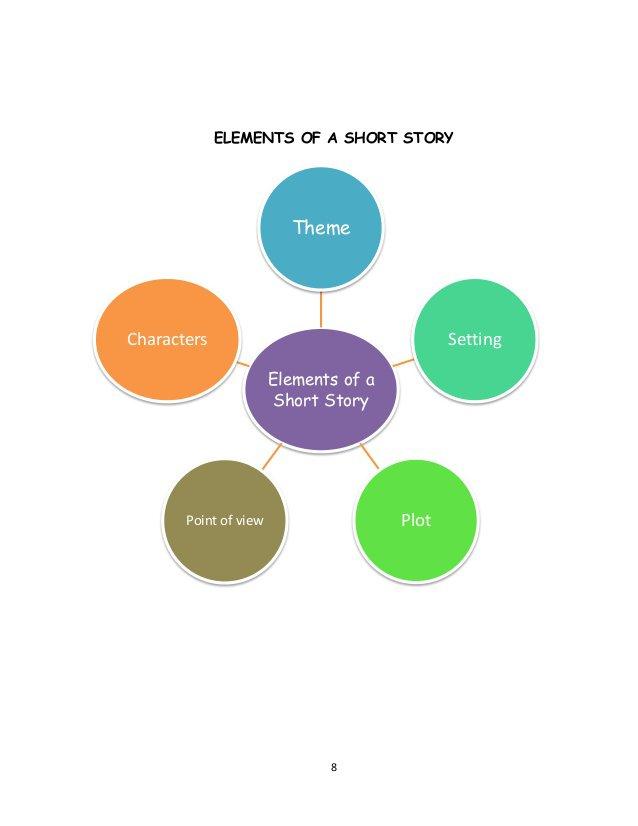 Five Element Worksheet  Worksheet  Free Printable Worksheets