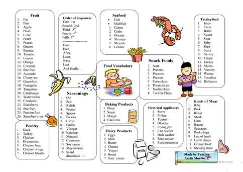 Food Vocabulary Worksheet