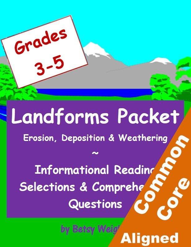 Fourth Grade Landforms