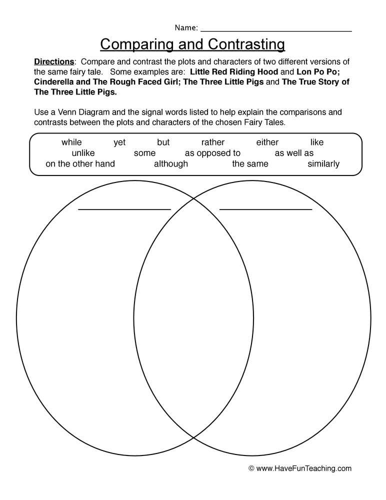 Free Compare And Contrast Two Texts Worksheets Pictures