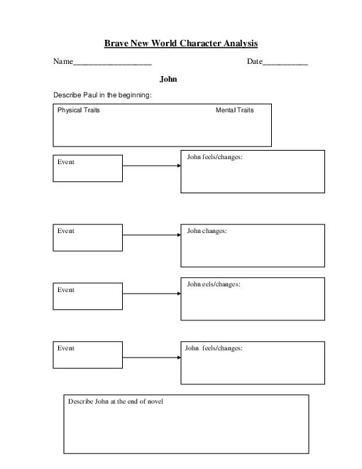 Graphic Organizers For Brave New World (huxley Character Analysis