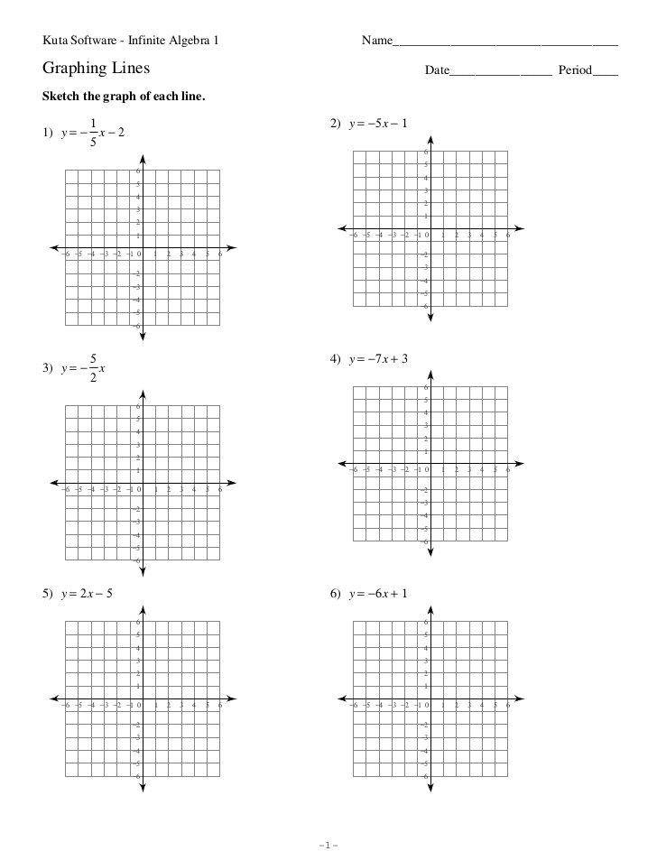 Graphing Lines Worksheet Answers The Best Worksheets Image
