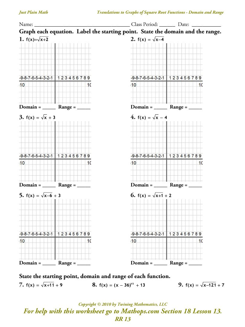 Graphing Square Root Functions Worksheet