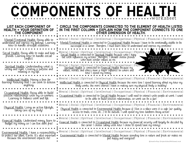 Health Worksheets Middle School 848097