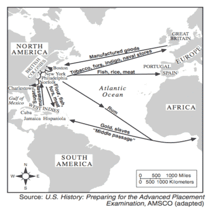 History Tunes  Triangular Trade