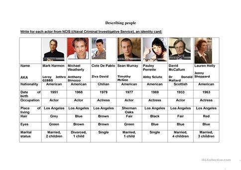 Introducing People Worksheet
