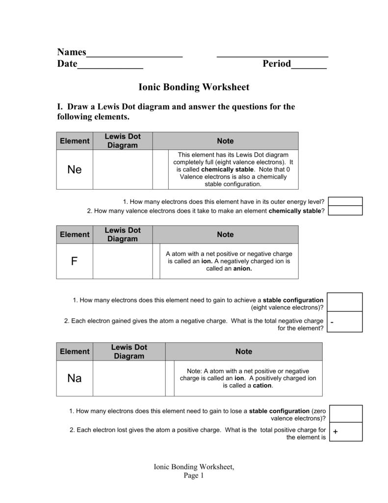 Ionic Bonding Worksheet Answers – Negima Worksheet & Spreadsheet