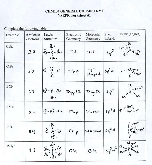 Ionic Bonding Worksheet Answers Ionic Bonding Practice Worksheet