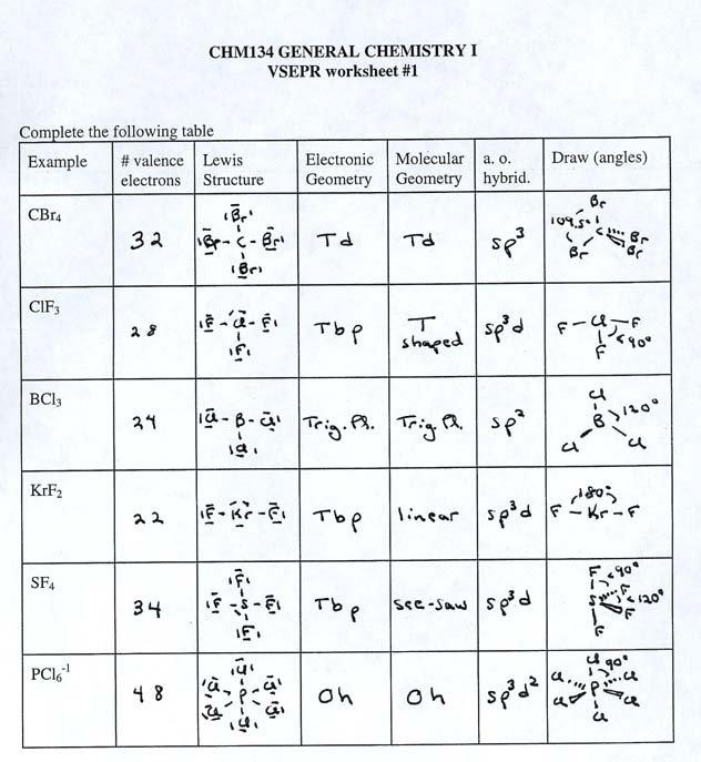 Ionic Bonding Worksheet Answers Ionic Bonding Worksheet 1 Answers