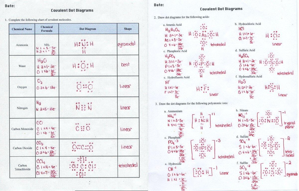 Ionic Bonding Worksheets 1095809