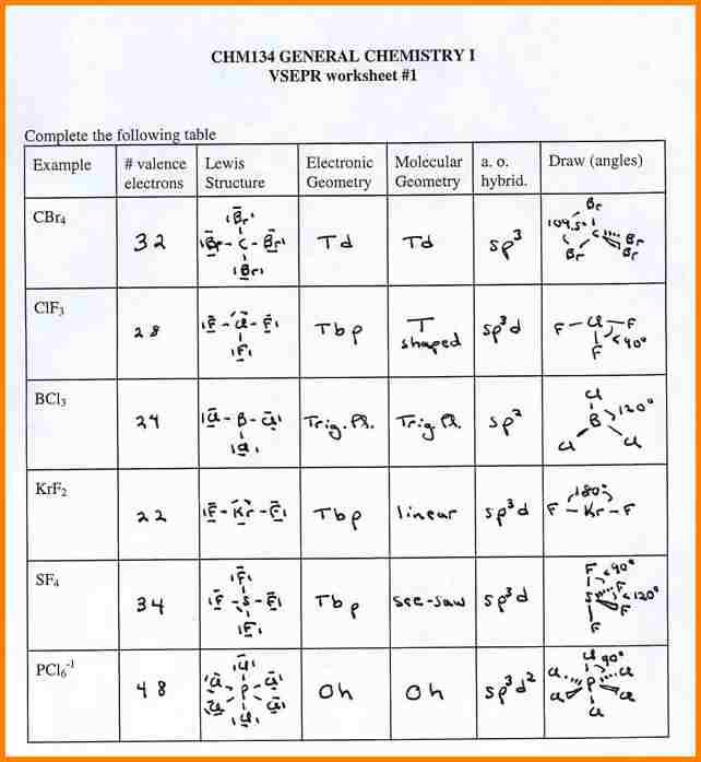 Ionic Bonding Worksheets 1095813