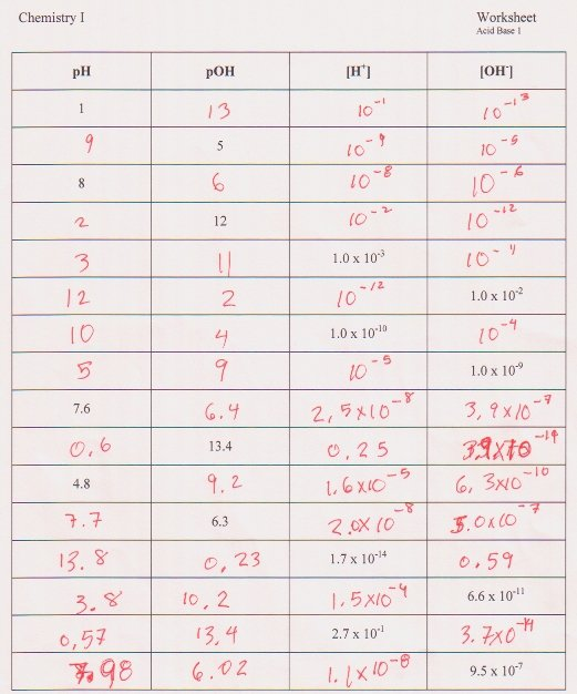Ions Worksheet Answers The Best Worksheets Image Collection