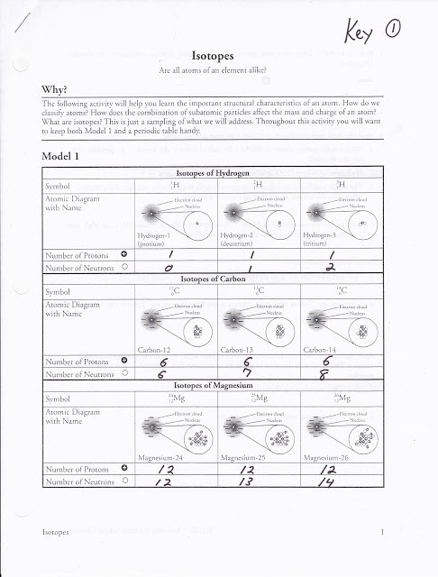 Chemistry Isotope Worksheets Answers