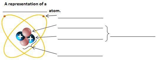 Label Atom Worksheets