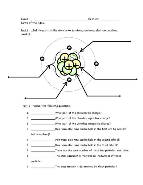 Label Atom Worksheets