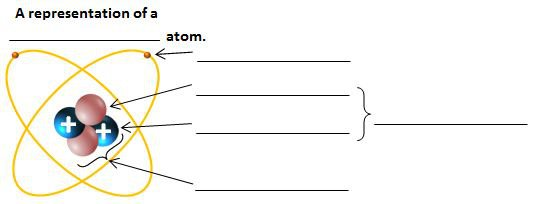 Labeling An Atom Worksheets