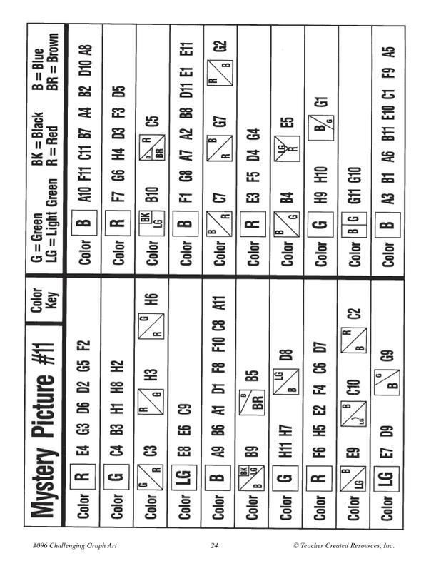 Line Plot Worksheets Mystery  Worksheet  Free Printable Worksheets