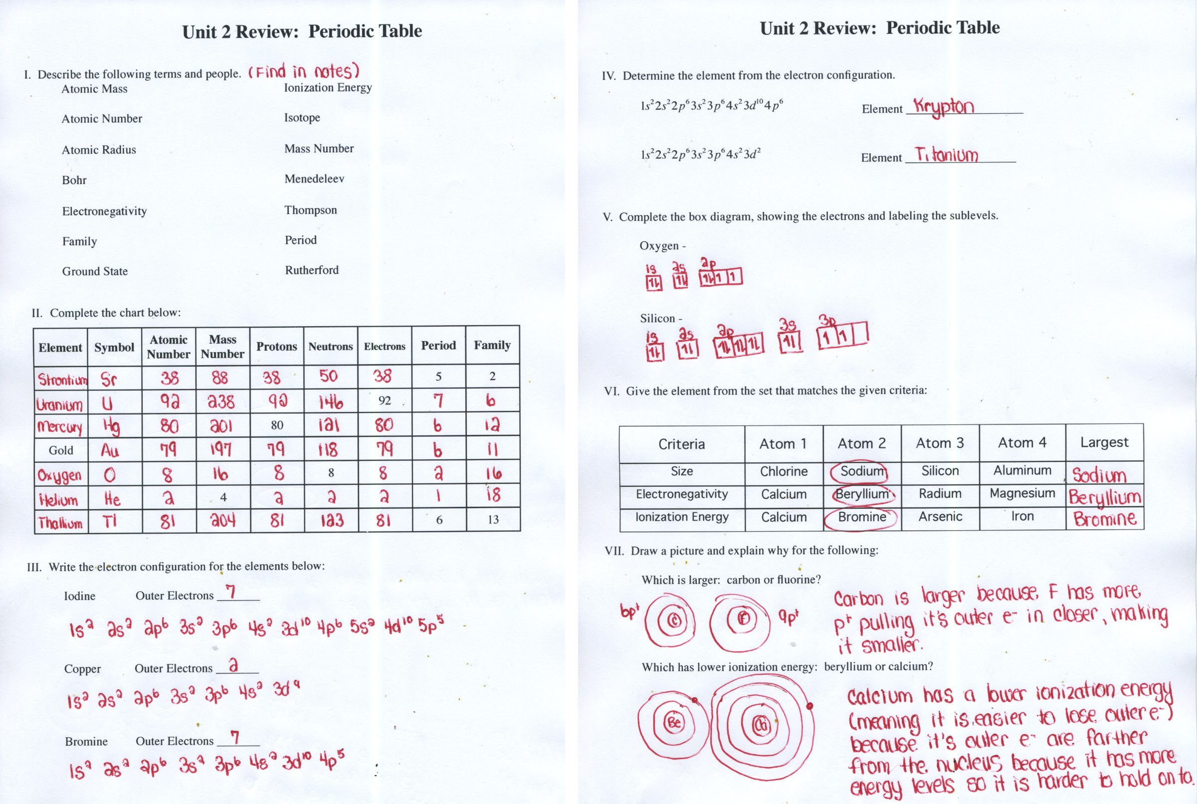 Lovely Atomic Structure And The Periodic Table Worksheet Answers