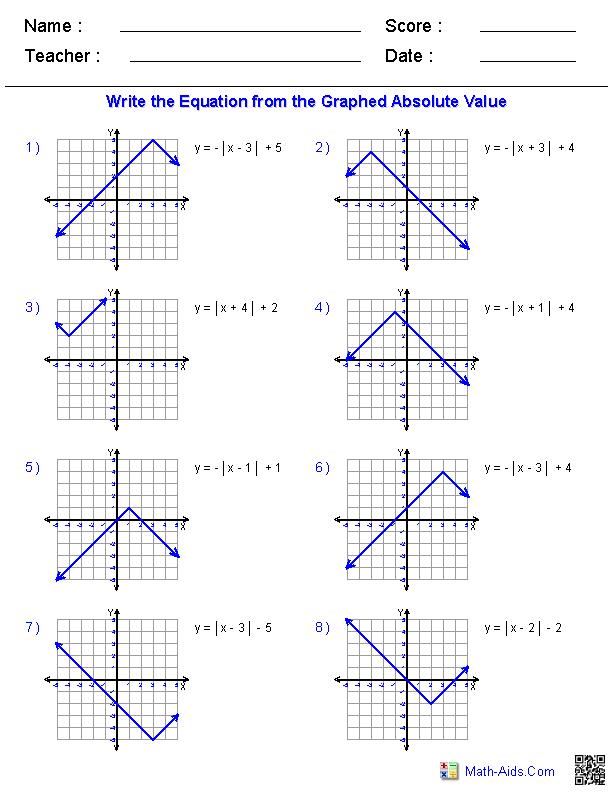 Math Transformations Worksheets Choice Image