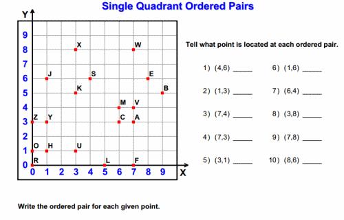 Math Worksheets Coordinate Geometry 71939
