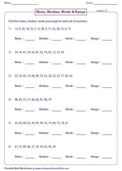 Mean Median Mode Worksheets Mean Median Mode And Range Worksheets