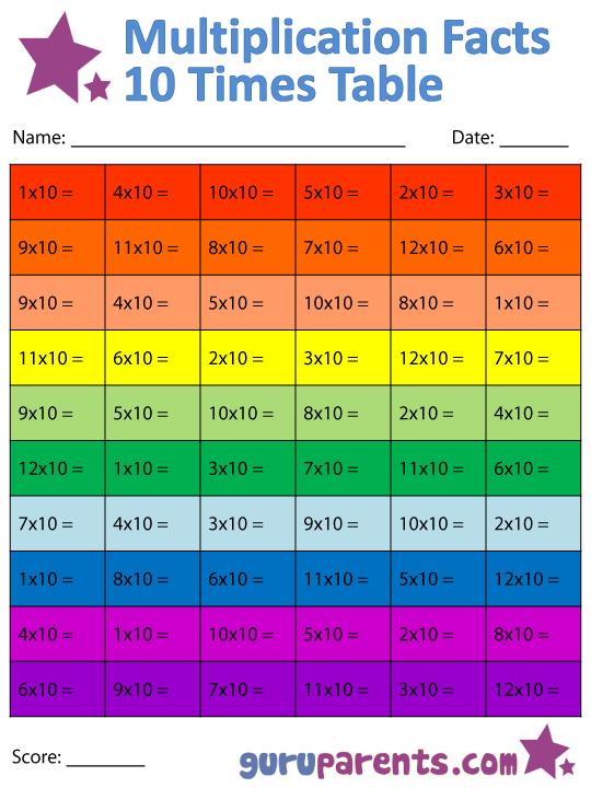 Multiplication Table Worksheet 1 10 Multiplication Facts
