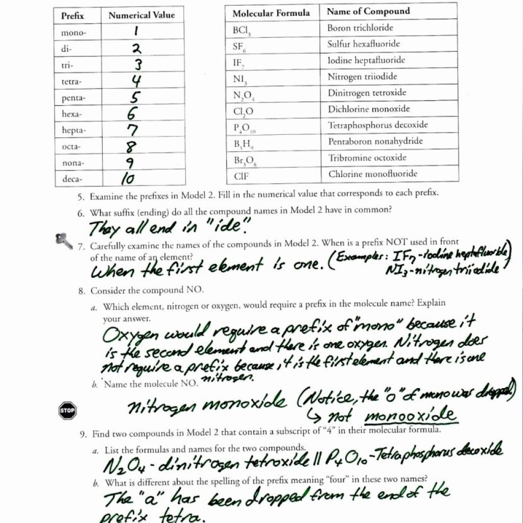 Worksheet Names Of Molecular Compounds - Rcnschool