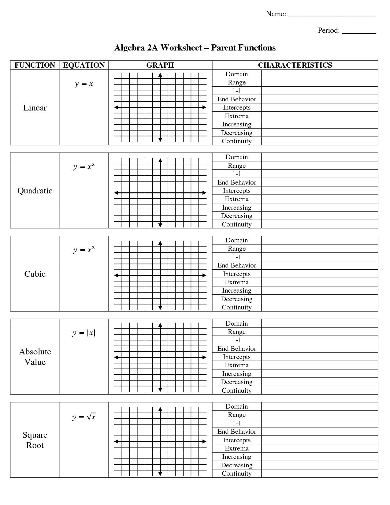 Parent Function Worksheet 538967