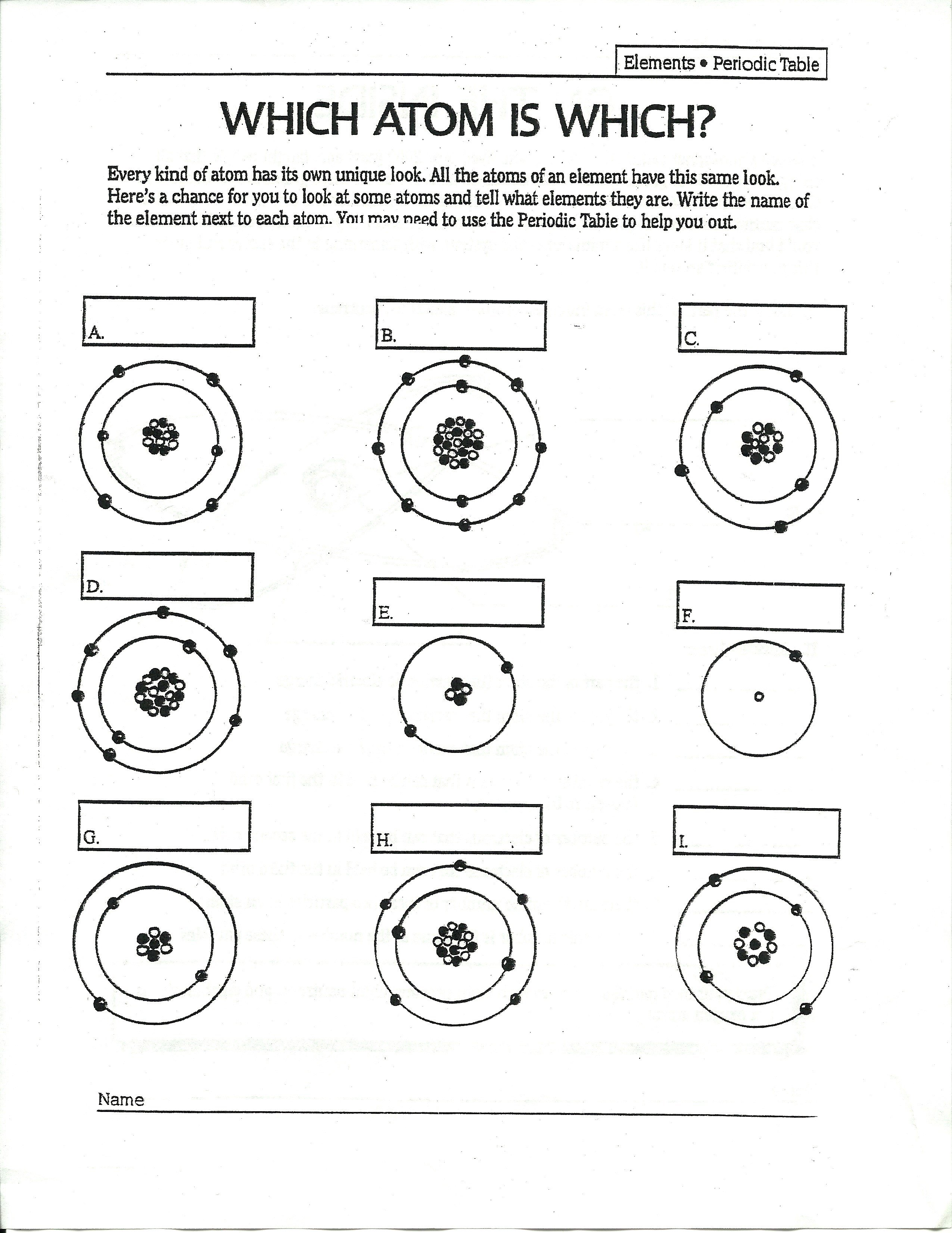 Parts Of The Atom Worksheet The Best Worksheets Image Collection