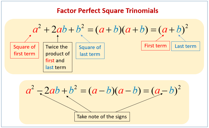 Perfect Square Trinomials (examples, Solutions, Videos, Worksheets