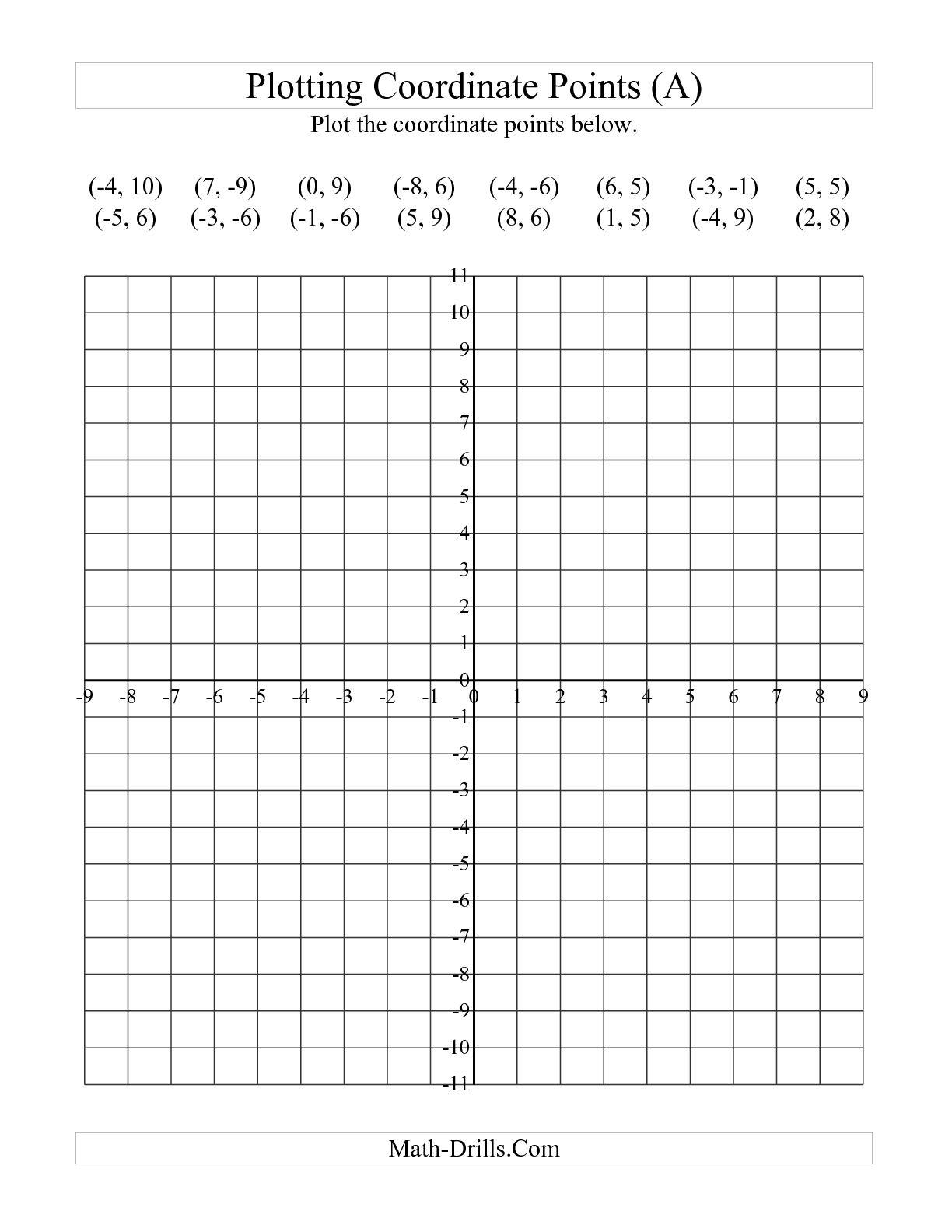 Plotting Points Worksheet Fun 966372