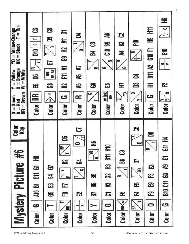 Printables  Mystery Graph Worksheets  Lemonlilyfestival Worksheets