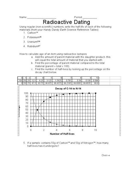 Radioactive Dating Worksheets  Paleontology Facts For Kids